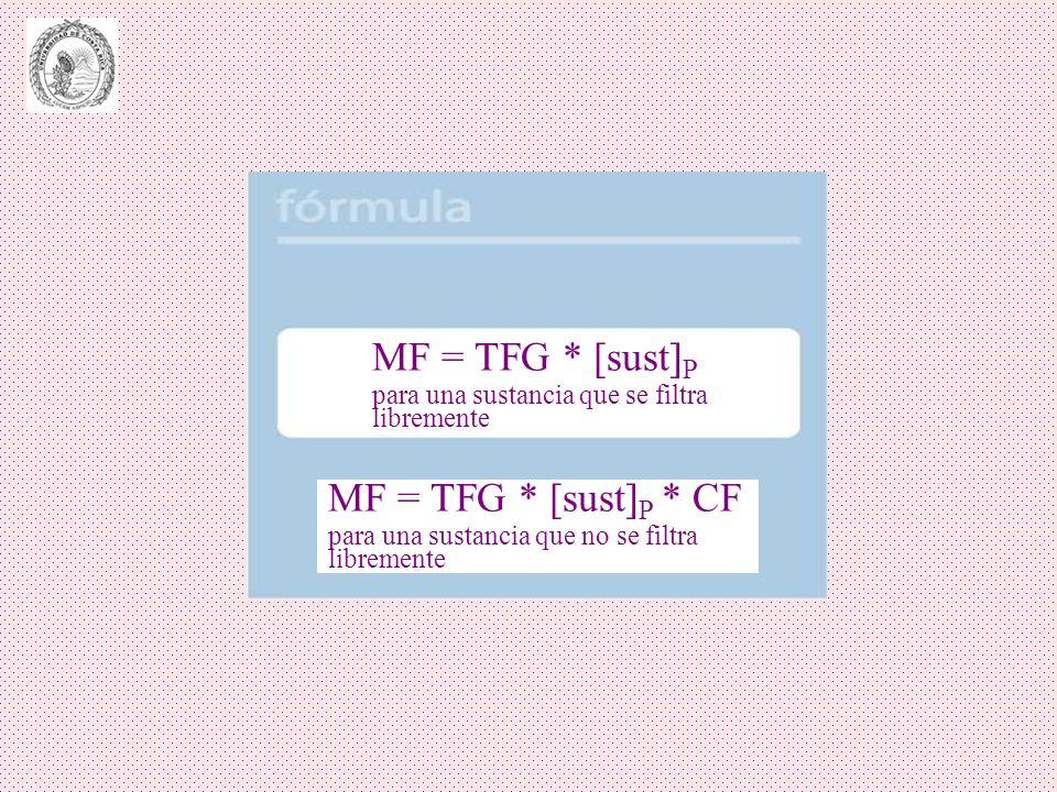 MF = TFG * [sust]P para una sustancia que se filtra libremente